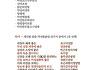 약선돌솥밥 메뉴소개2