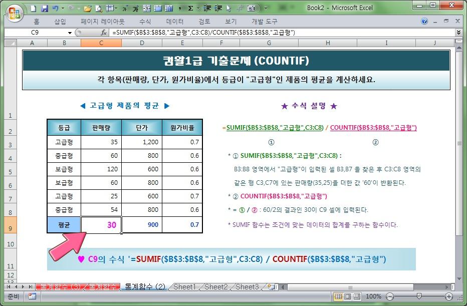 엑셀함수 Countif 함수 조건에 맞는 데이터의 개수를 구하는 함수