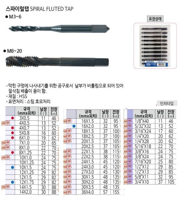 스파이럴탭 1/2인치-12 SMATO탭 제조업체의 공구/절삭/초경/공작기기 가격비교 및 판매정보 소개